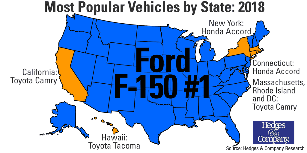registered vehicles by state