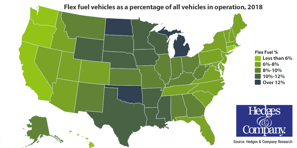 flex fuel vehicles by state