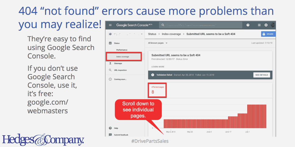 find 404 errors for auto parts seo guide