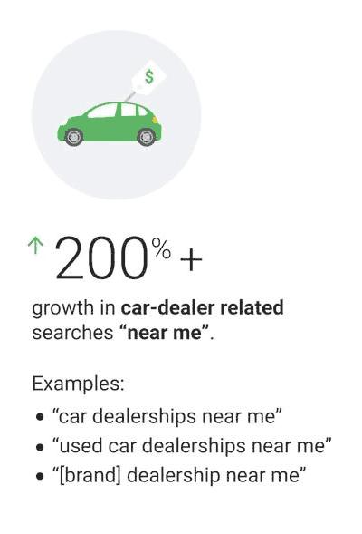 seo marketing automobile industry