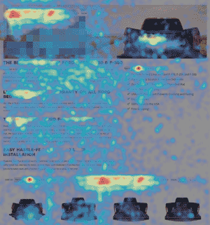 automotive digital agency heat mapping